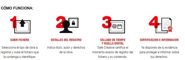 crealia-web-imagen-publicaciones